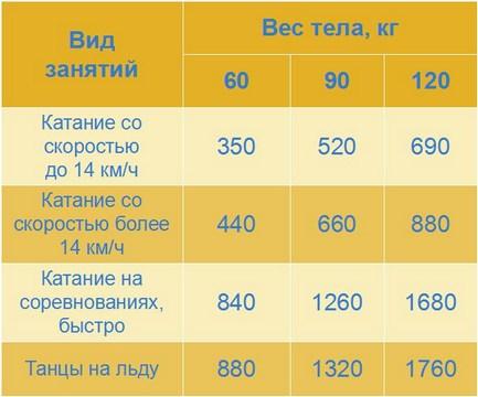 Konki-kalorii_2.jpg